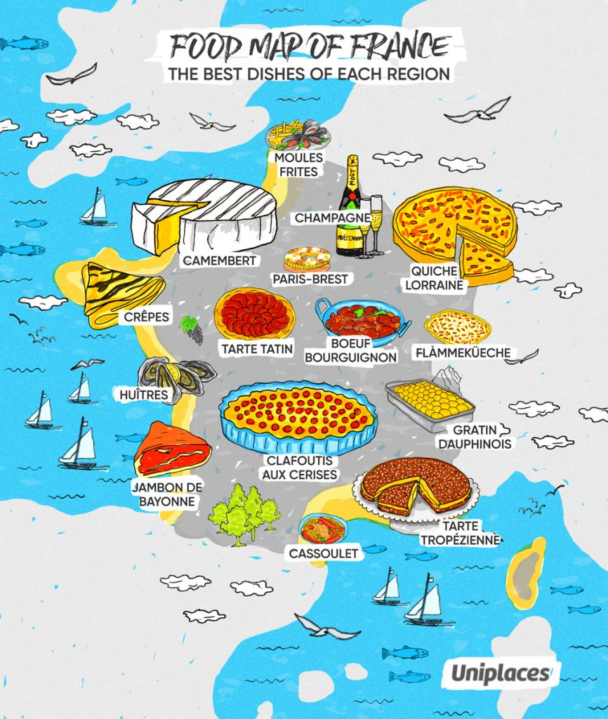Regional food map infographic of France