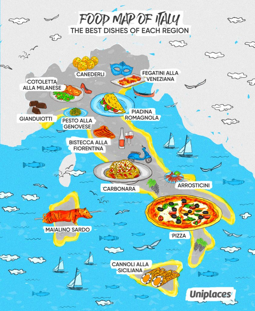 Foods You Can Eat on the South Beach Diet