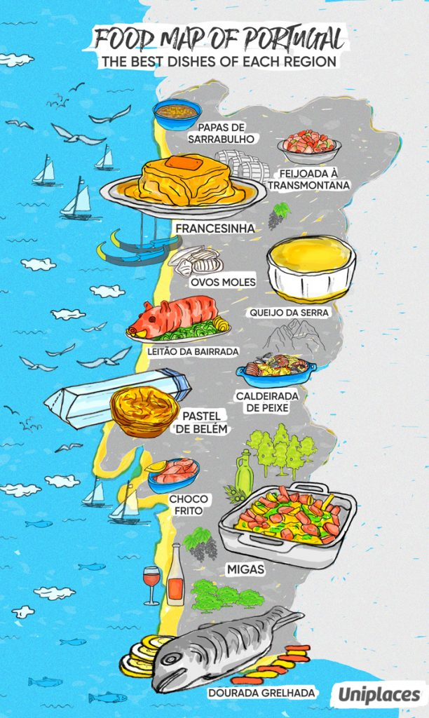 Infographic: Regional Food Maps of Europe